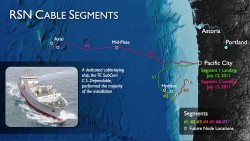 In the summer of 2011, the OOI RSN program laid 850-km of primary cable segments for the first U.S. regional cabled ocean observatory. In July 2011, the shore ends of the two lines that run west from the coast of Oregon were pulled ashore through conduits drilled earlier that year in Pacific City, Oregon.  Credit: OOI RSN and CEV, University of Washington; photo courtesy of TE SubCom