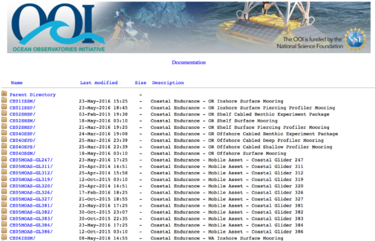 Screenshot image of the raw data archive index page.