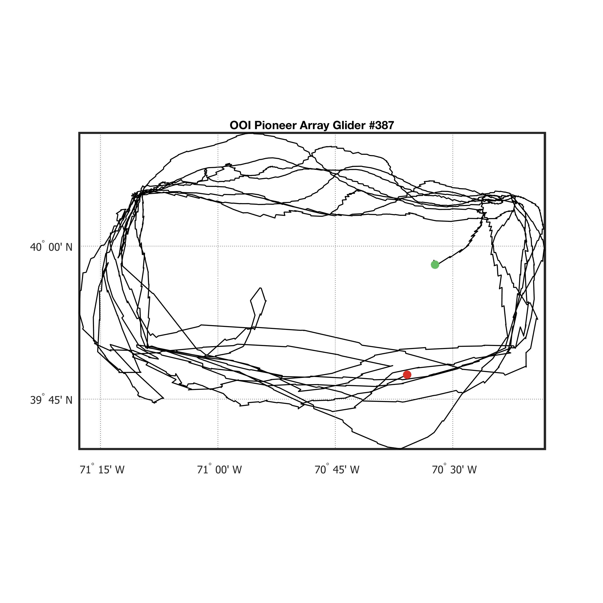 Making a Glider Deployment Map in Matlab | Ocean